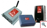 Various Types of GPS Fleet Management Devices
