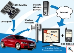 Vehicle GPS Tracking Solution